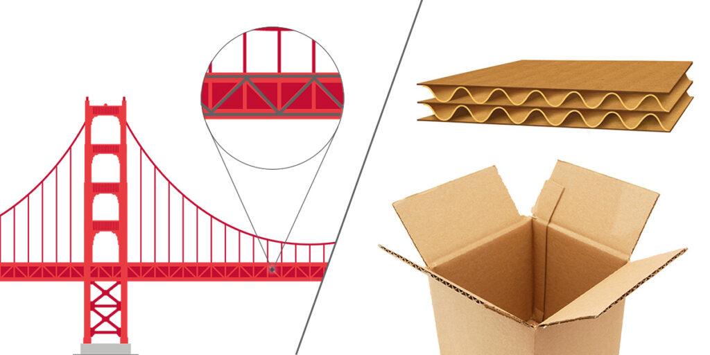packaging tricks