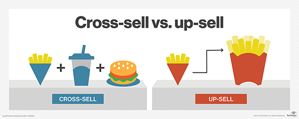 Cross-sell Vs. Up-sell